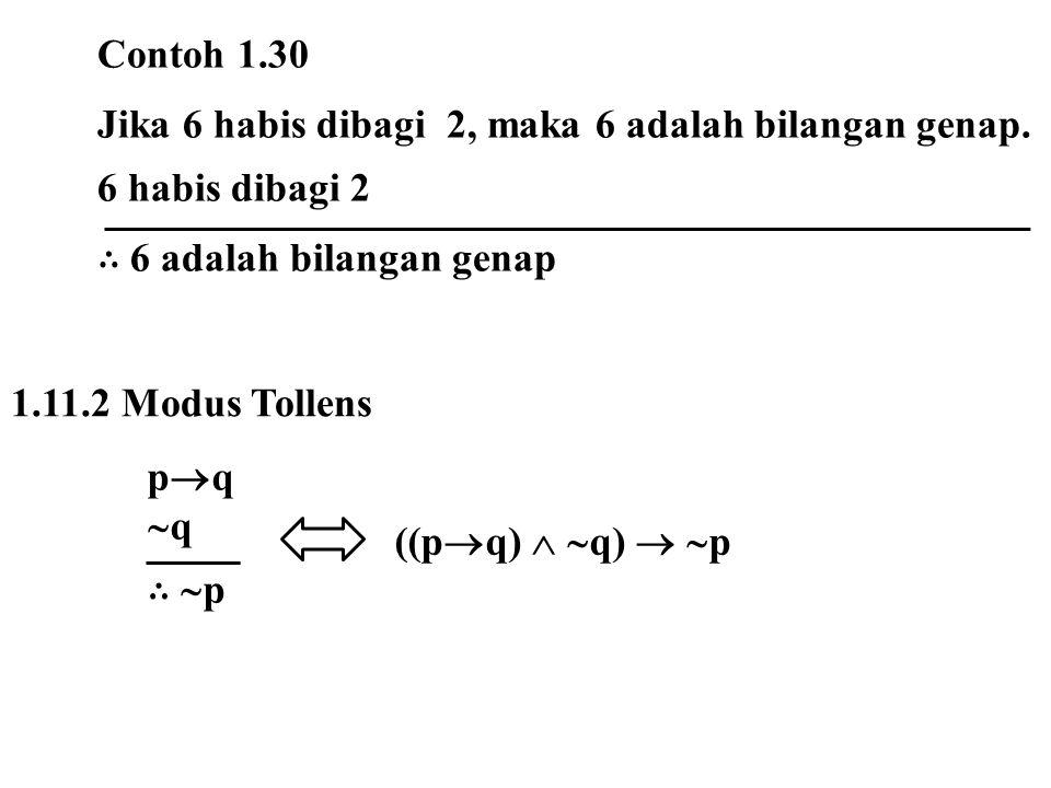 Contoh 1.30 Jika 6 habis dibagi 2, maka 6 adalah bilangan genap. 6 habis dibagi 2 ∴ 6 adalah bilangan genap 1.11.2 Modus Tollens pqq∴ ppqq∴ p ((