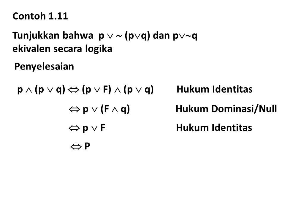 Contoh 1.11 Tunjukkan bahwa p   (p  q) dan p  q ekivalen secara logika Penyelesaian p  (p  q)  (p  F)  (p  q) Hukum Identitas  p  (F  q)