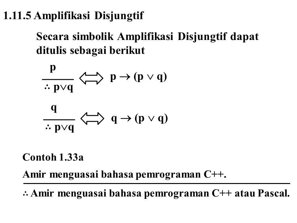 1.11.5 Amplifikasi Disjungtif Secara simbolik Amplifikasi Disjungtif dapat ditulis sebagai berikut p ∴ p  q p  (p  q) q ∴ p  q q  (p  q) Contoh