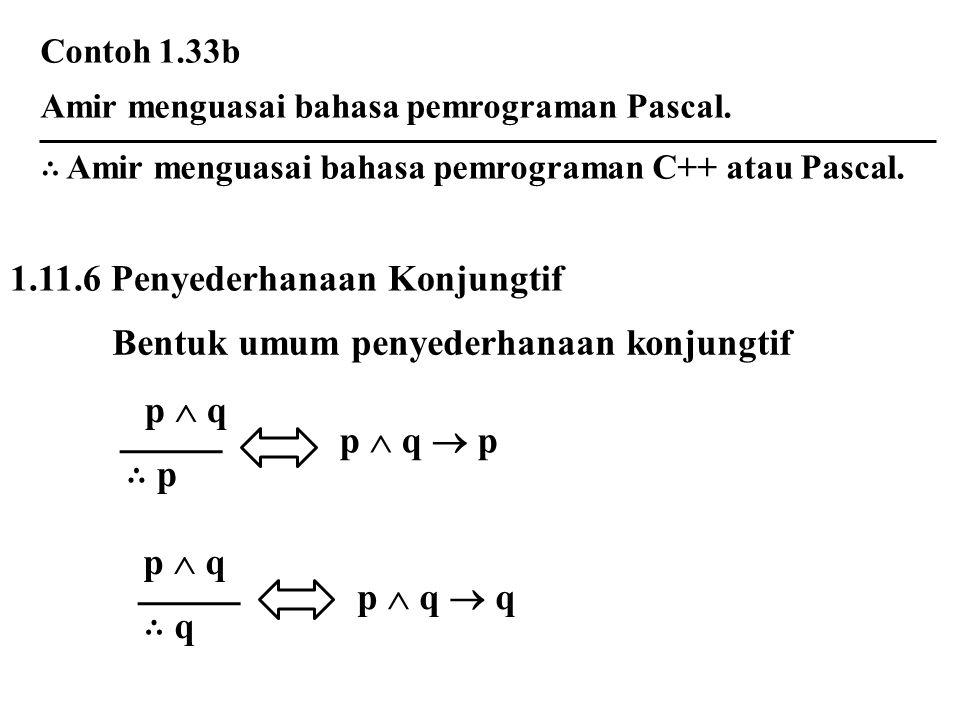 Contoh 1.33b Amir menguasai bahasa pemrograman Pascal. ∴ Amir menguasai bahasa pemrograman C++ atau Pascal. 1.11.6 Penyederhanaan Konjungtif Bentuk um