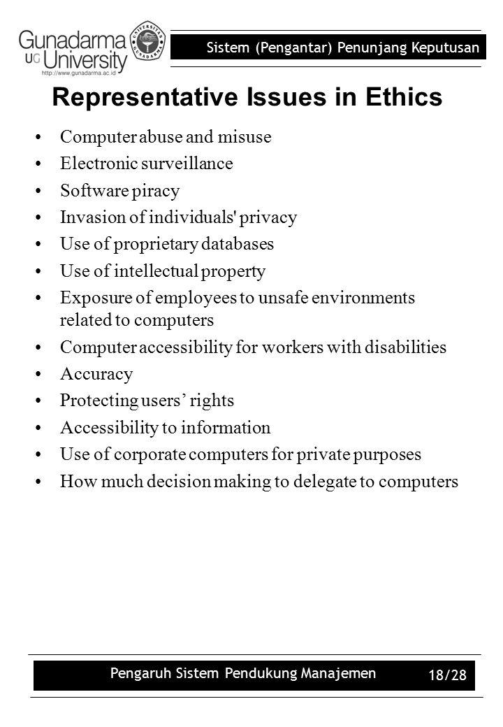 Sistem (Pengantar) Penunjang Keputusan Pengaruh Sistem Pendukung Manajemen 18/28 Computer abuse and misuse Electronic surveillance Software piracy Inv