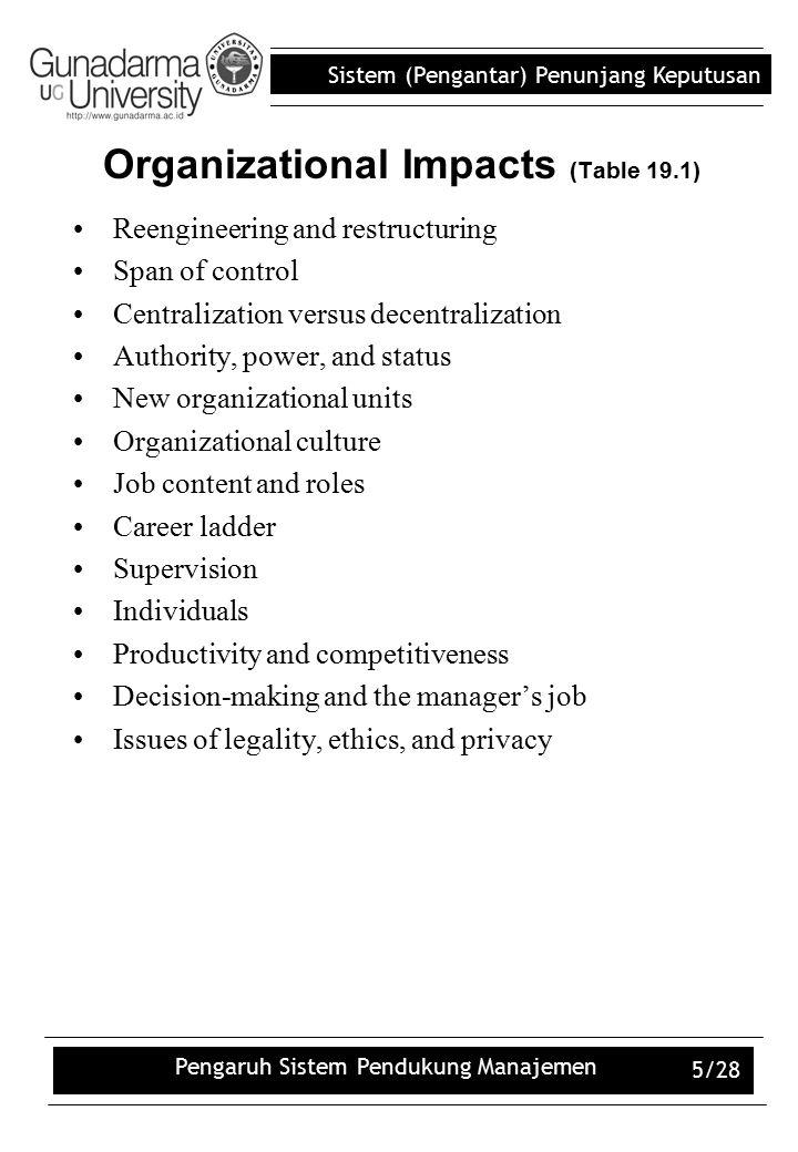 Sistem (Pengantar) Penunjang Keputusan Pengaruh Sistem Pendukung Manajemen 5/28 Organizational Impacts (Table 19.1) Reengineering and restructuring Sp