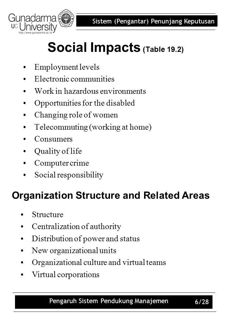 Sistem (Pengantar) Penunjang Keputusan Pengaruh Sistem Pendukung Manajemen 6/28 Social Impacts (Table 19.2) Employment levels Electronic communities W