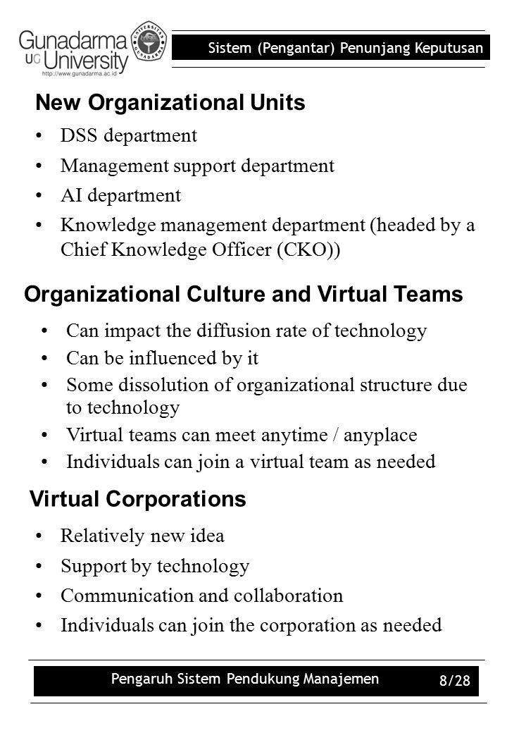 Sistem (Pengantar) Penunjang Keputusan Pengaruh Sistem Pendukung Manajemen 8/28 New Organizational Units DSS department Management support department