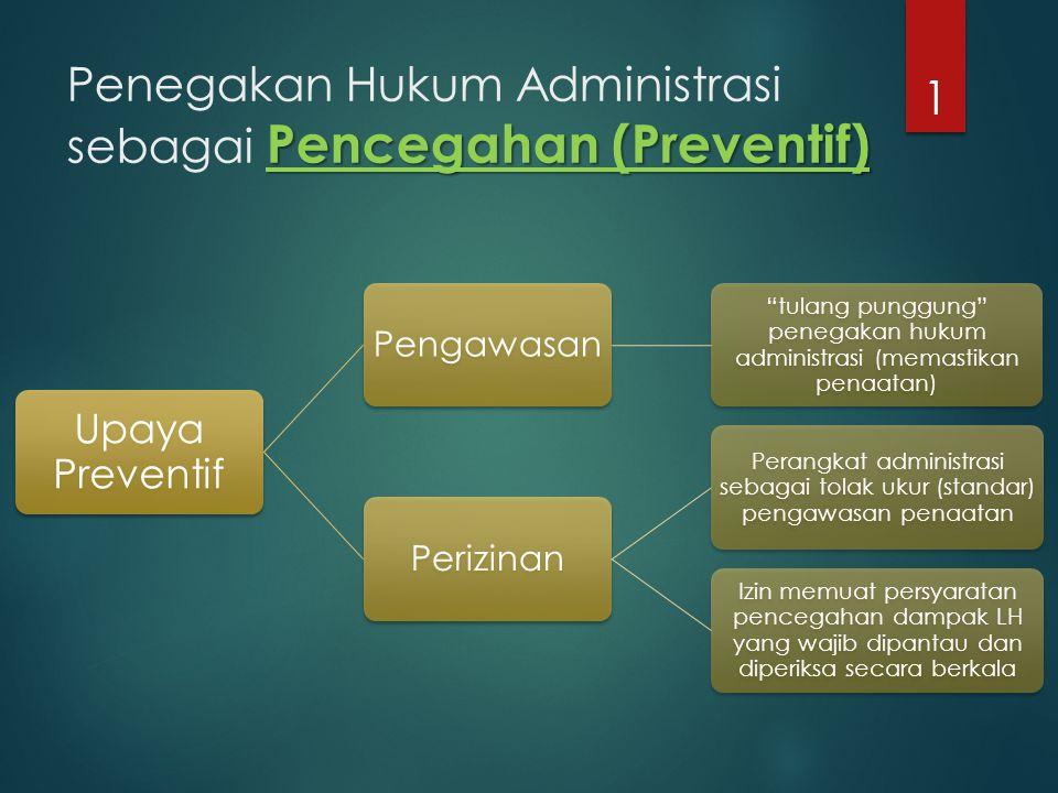 """Pencegahan (Preventif) Penegakan Hukum Administrasi sebagai Pencegahan (Preventif) 1 Upaya Preventif Pengawasan """"tulang punggung"""" penegakan hukum admi"""