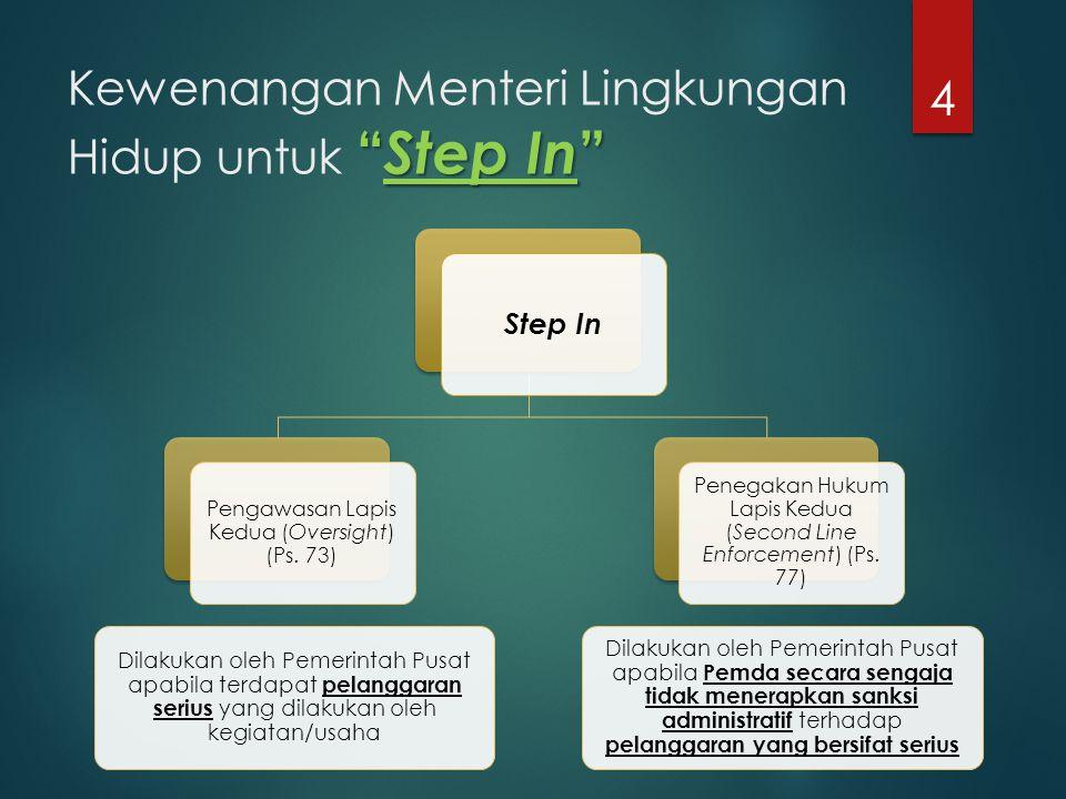 """"""" Step In """" Kewenangan Menteri Lingkungan Hidup untuk """" Step In """" Step In Pengawasan Lapis Kedua (Oversight) (Ps. 73) Penegakan Hukum Lapis Kedua (Sec"""