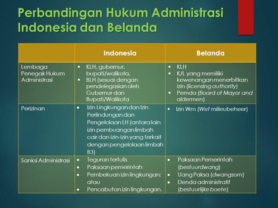 Perbandingan Hukum Administrasi Indonesia dan Belanda IndonesiaBelanda Lembaga Penegak Hukum Administrasi  KLH, gubernur, bupati/walikota.  BLH (ses