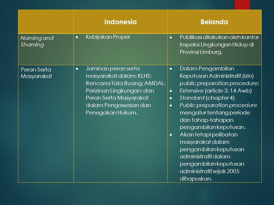 IndonesiaBelanda Naming and Shaming  Kebijakan Proper  Publikasi dilakukan oleh kantor Inspeksi Lingkungan Hidup di Provinsi Limburg. Peran Serta Ma