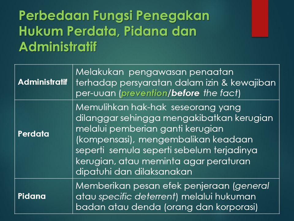 Perbedaan Fungsi Penegakan Hukum Perdata, Pidana dan Administratif Administratif prevention / before Melakukan pengawasan penaatan terhadap persyarata