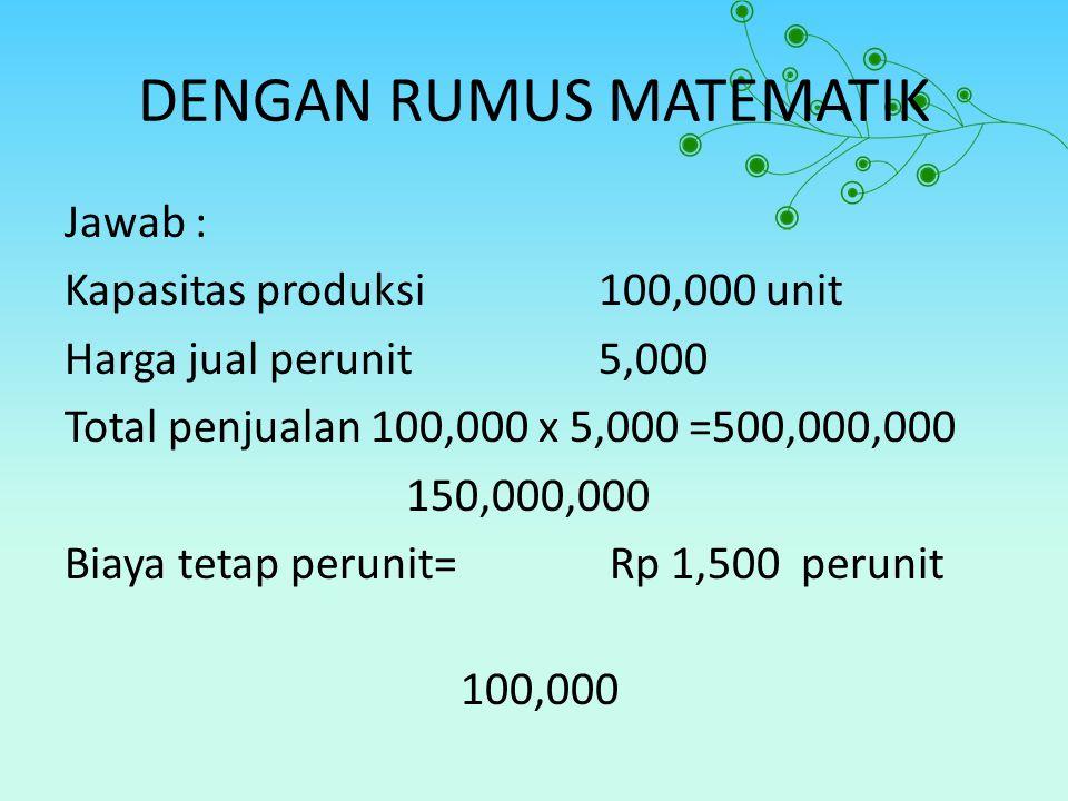DENGAN RUMUS MATEMATIK Jawab : Kapasitas produksi100,000 unit Harga jual perunit5,000 Total penjualan 100,000 x 5,000 =500,000,000 150,000,000 Biaya t