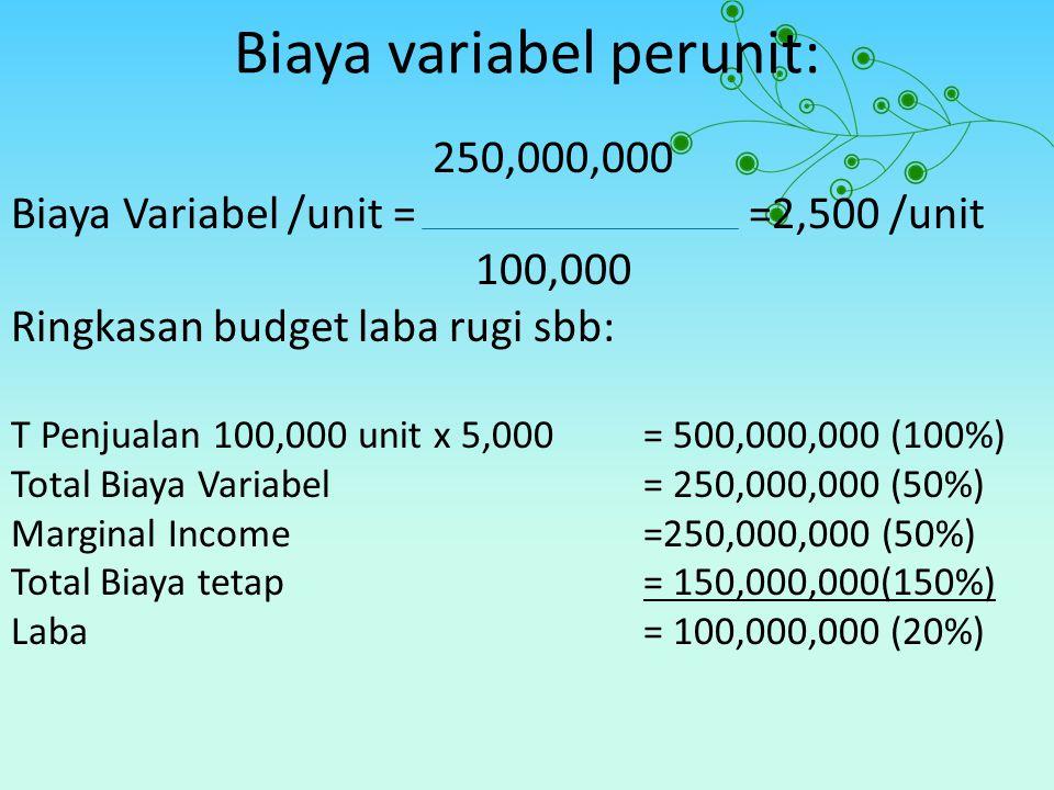 Biaya variabel perunit: 250,000,000 Biaya Variabel /unit ==2,500 /unit 100,000 Ringkasan budget laba rugi sbb: T Penjualan 100,000 unit x 5,000 = 500,