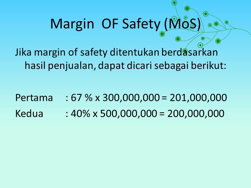 Margin OF Safety (MoS) Jika margin of safety ditentukan berdasarkan hasil penjualan, dapat dicari sebagai berikut: Pertama : 67 % x 300,000,000 = 201,