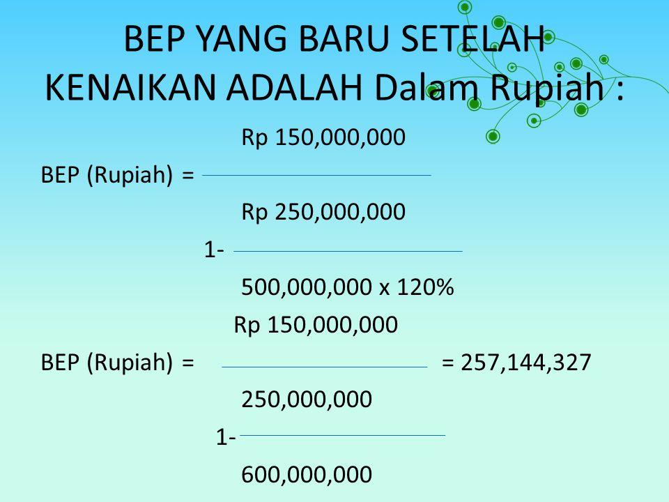 BEP YANG BARU SETELAH KENAIKAN ADALAH Dalam Rupiah : Rp 150,000,000 BEP (Rupiah) = Rp 250,000,000 1- 500,000,000 x 120% Rp 150,000,000 BEP (Rupiah) =