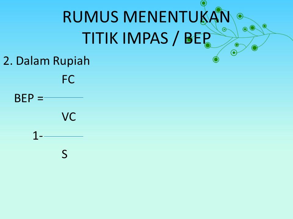 RUMUS MENENTUKAN TITIK IMPAS / BEP 2. Dalam Rupiah FC BEP = VC 1- S