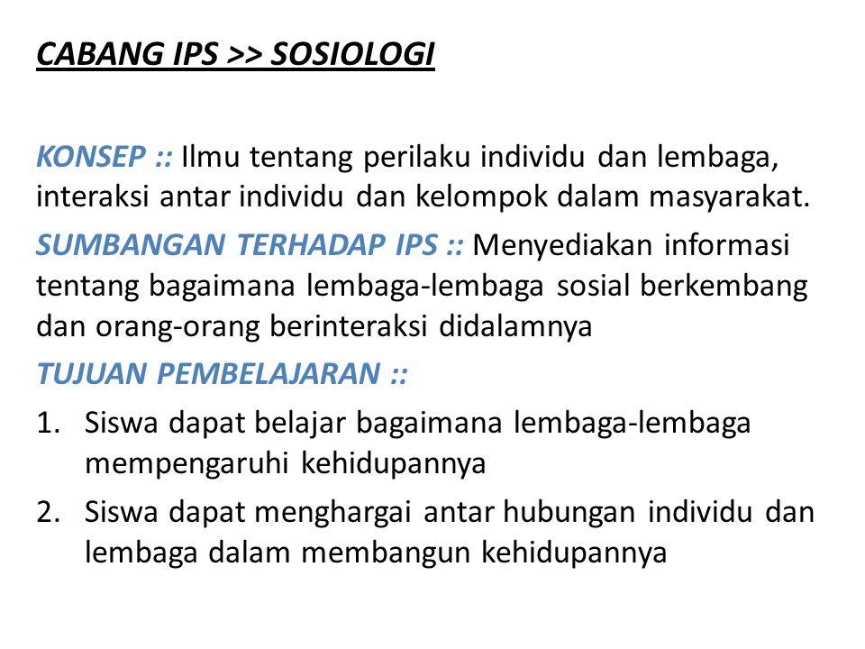 CABANG IPS >> SOSIOLOGI KONSEP :: Ilmu tentang perilaku individu dan lembaga, interaksi antar individu dan kelompok dalam masyarakat. SUMBANGAN TERHAD