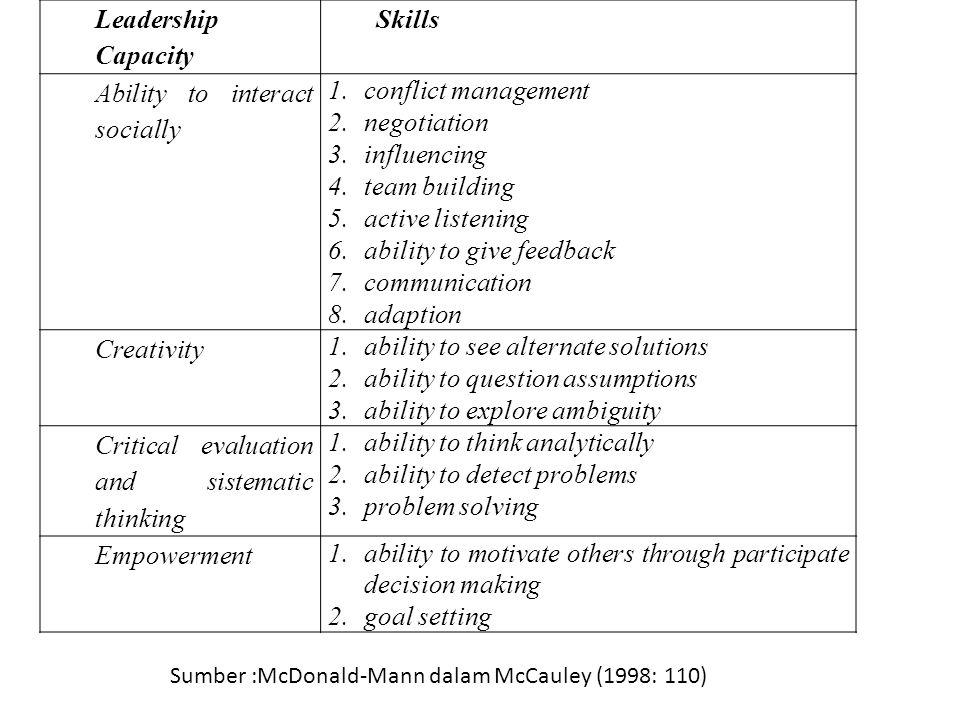 Pengembangan ketrampilan dasar leadership McDonald-Mann dalam McCauley (1998: 113-116) Lecture Case study Role-play Behavioral role-modeling Simulation.