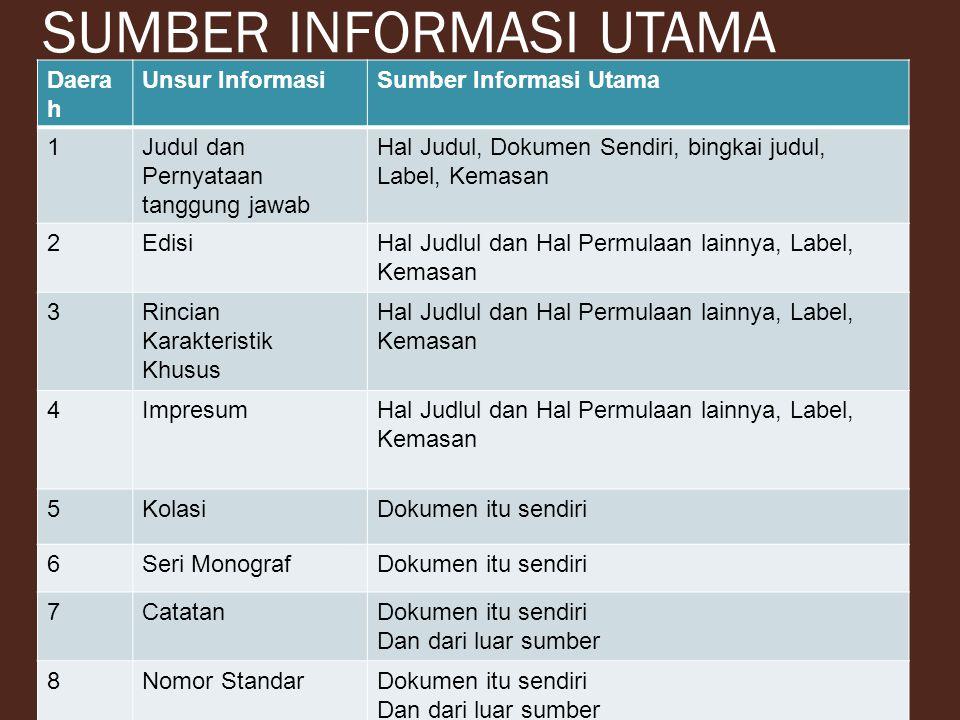 Singkatan DaerahSingkatanArti 1Et.all Dkk Ed.Eds.