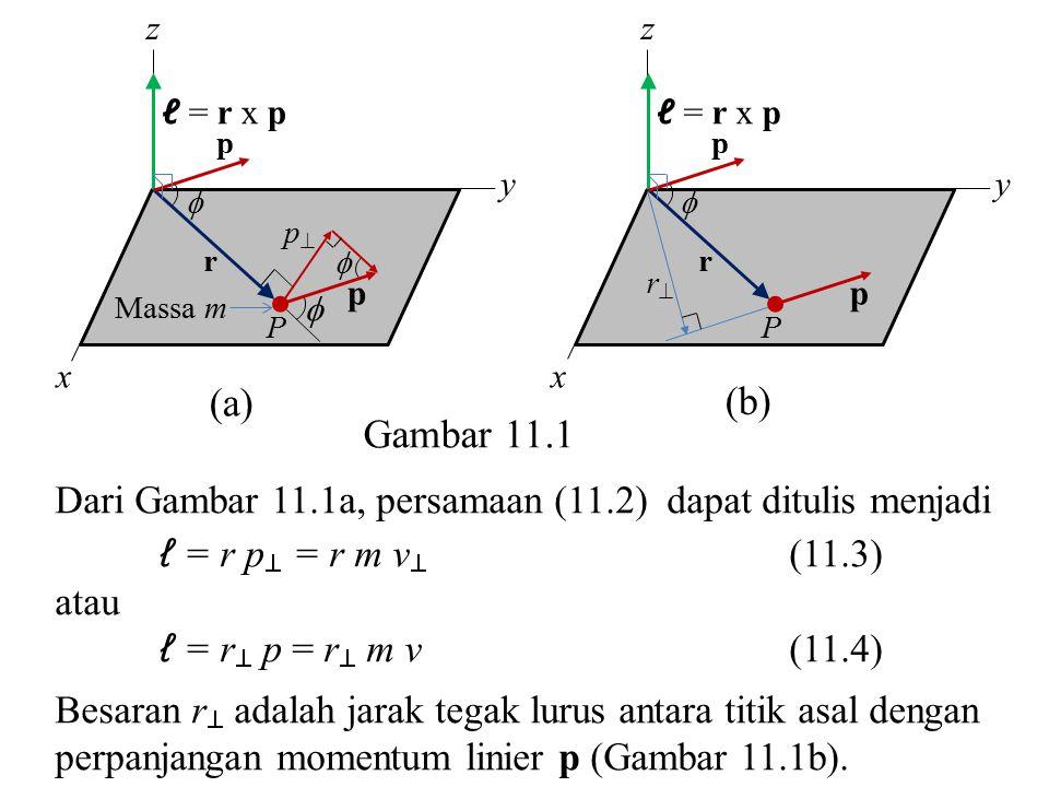 Gambar 11.1 Dari Gambar 11.1a, persamaan (11.2) dapat ditulis menjadi ℓ = r p  = r m v  (11.3) atau ℓ = r  p = r  m v(11.4) Besaran r  adalah jarak tegak lurus antara titik asal dengan perpanjangan momentum linier p (Gambar 11.1b).