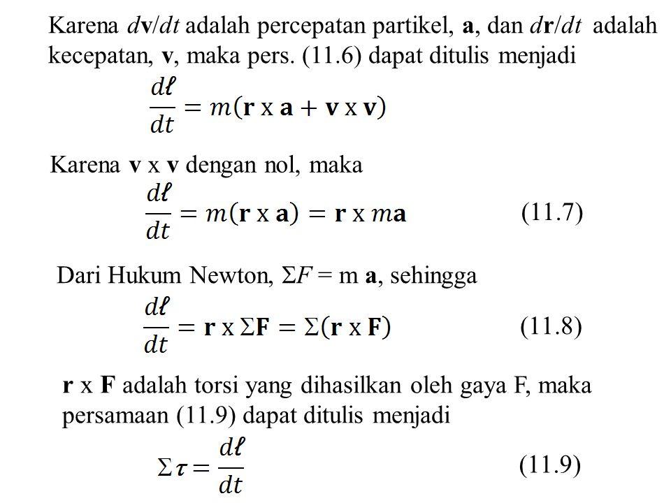 Karena dv/dt adalah percepatan partikel, a, dan dr/dt adalah kecepatan, v, maka pers. (11.6) dapat ditulis menjadi Karena v x v dengan nol, maka (11.7