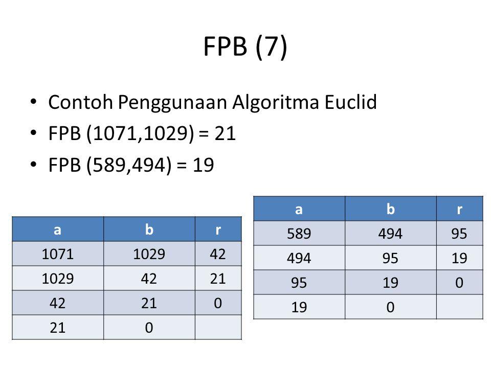 FPB (7) Contoh Penggunaan Algoritma Euclid FPB (1071,1029) = 21 FPB (589,494) = 19 abr 1071102942 10294221 42210 0 abr 58949495 4949519 95190 0