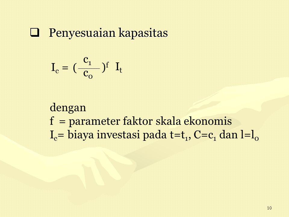 10  Penyesuaian kapasitas dengan f = parameter faktor skala ekonomis I c = biaya investasi pada t=t 1, C=c 1 dan l=l 0 I c = c1c0c1c0 ( )f)f ItIt