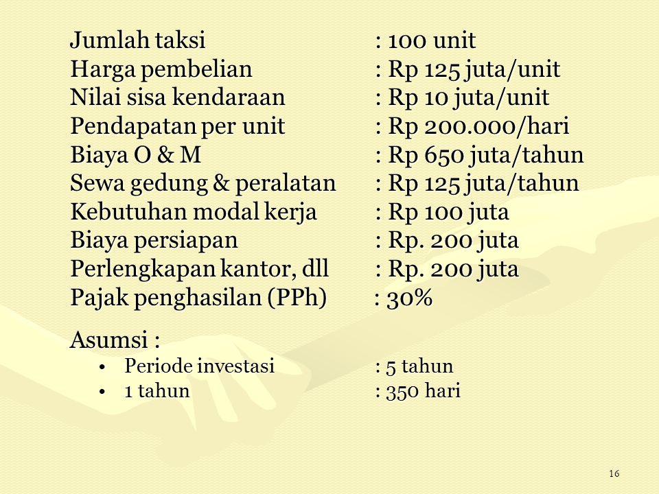 16 Jumlah taksi: 100 unit Harga pembelian: Rp 125 juta/unit Nilai sisa kendaraan: Rp 10 juta/unit Pendapatan per unit: Rp 200.000/hari Biaya O & M: Rp