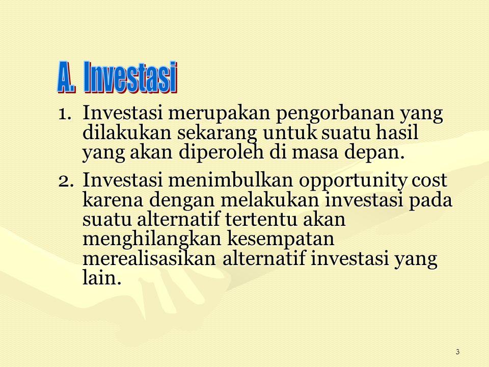 3 1.Investasi merupakan pengorbanan yang dilakukan sekarang untuk suatu hasil yang akan diperoleh di masa depan. 2.Investasi menimbulkan opportunity c