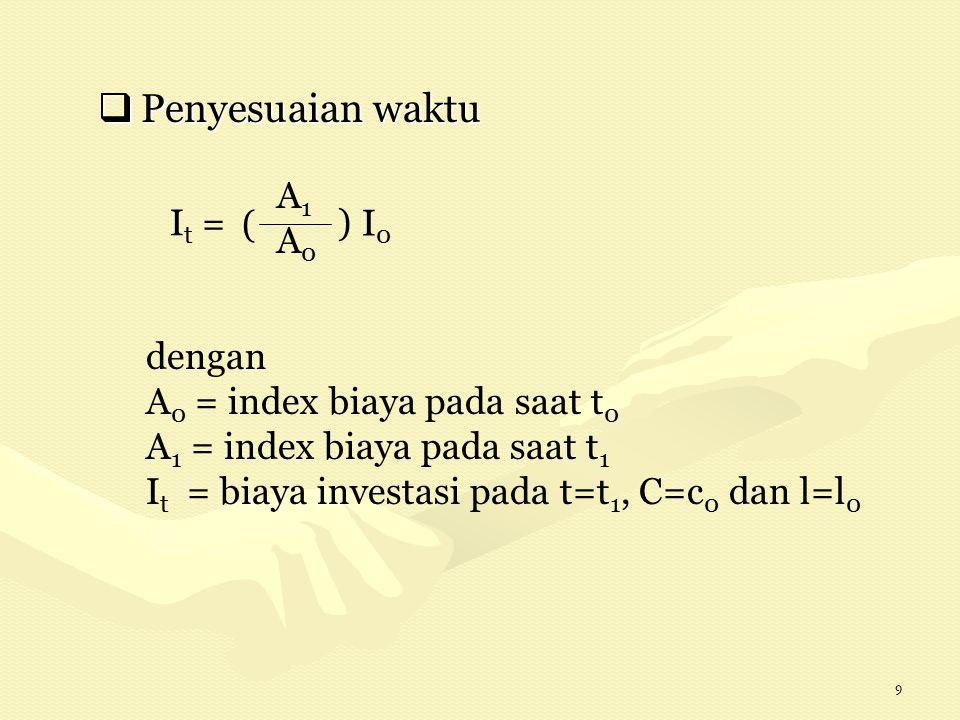 9  Penyesuaian waktu dengan A 0 = index biaya pada saat t 0 A 1 = index biaya pada saat t 1 I t = biaya investasi pada t=t 1, C=c 0 dan l=l 0 I t = A1A0A1A0 ( )I0I0