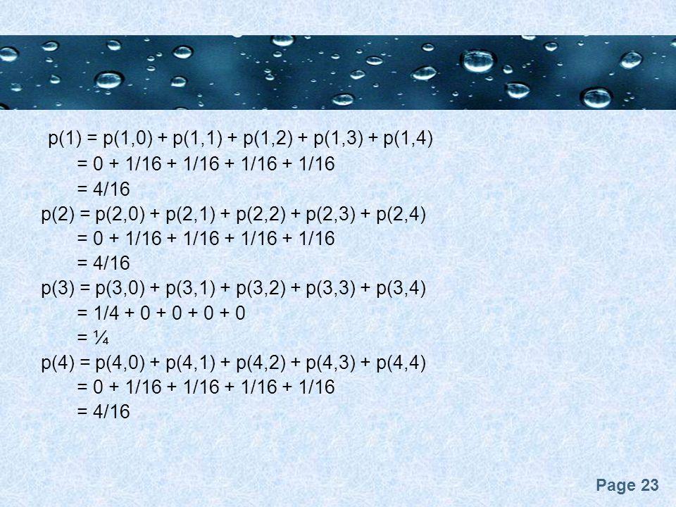 Page 23 p(1) = p(1,0) + p(1,1) + p(1,2) + p(1,3) + p(1,4) = 0 + 1/16 + 1/16 + 1/16 + 1/16 = 4/16 p(2) = p(2,0) + p(2,1) + p(2,2) + p(2,3) + p(2,4) = 0 + 1/16 + 1/16 + 1/16 + 1/16 = 4/16 p(3) = p(3,0) + p(3,1) + p(3,2) + p(3,3) + p(3,4) = 1/4 + 0 + 0 + 0 + 0 = ¼ p(4) = p(4,0) + p(4,1) + p(4,2) + p(4,3) + p(4,4) = 0 + 1/16 + 1/16 + 1/16 + 1/16 = 4/16