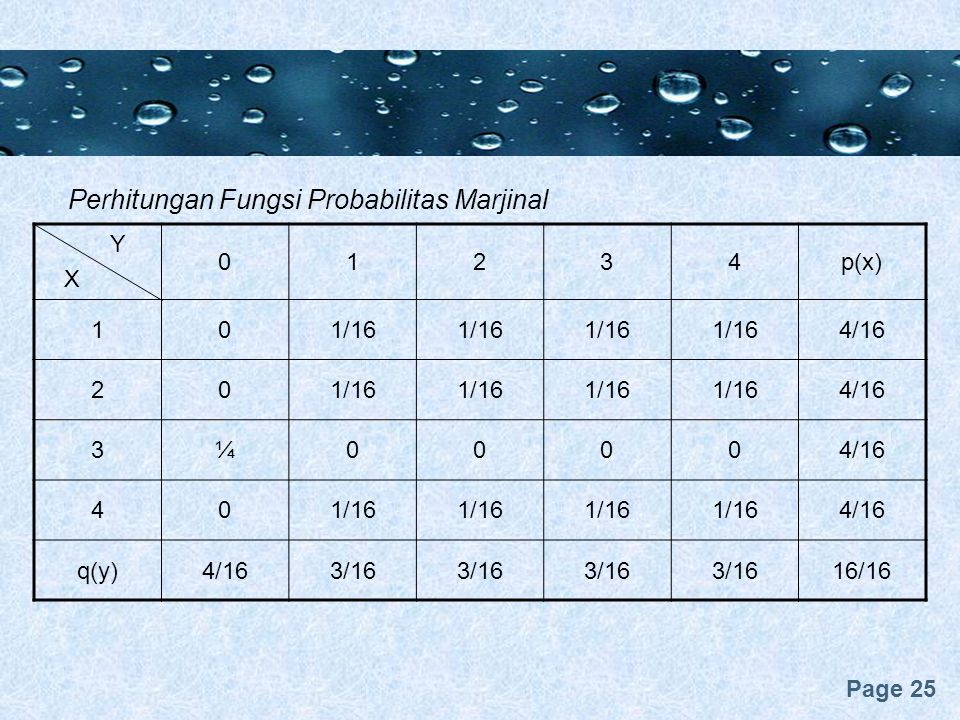 Page 25 Perhitungan Fungsi Probabilitas Marjinal Y X 01234p(x) 101/16 4/16 201/16 4/16 3¼0000 401/16 4/16 q(y)4/163/16 16/16