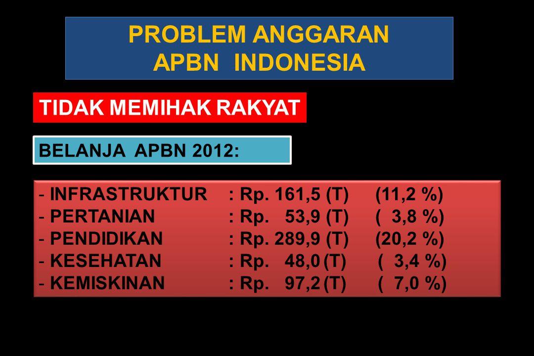 PROBLEM ANGGARAN APBN INDONESIA PROBLEM ANGGARAN APBN INDONESIA TIDAK MEMIHAK RAKYAT BELANJA APBN 2012: - INFRASTRUKTUR : Rp. 161,5 (T) (11,2 %) - PER