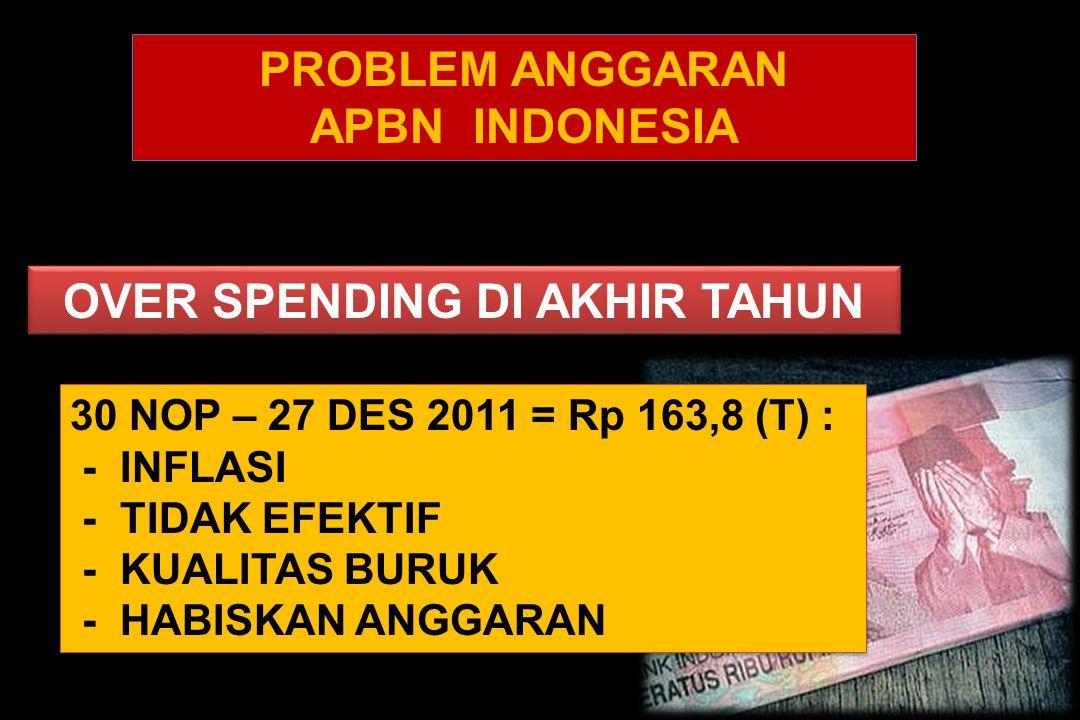 OVER SPENDING DI AKHIR TAHUN PROBLEM ANGGARAN APBN INDONESIA PROBLEM ANGGARAN APBN INDONESIA 30 NOP – 27 DES 2011 = Rp 163,8 (T) : - INFLASI - TIDAK E