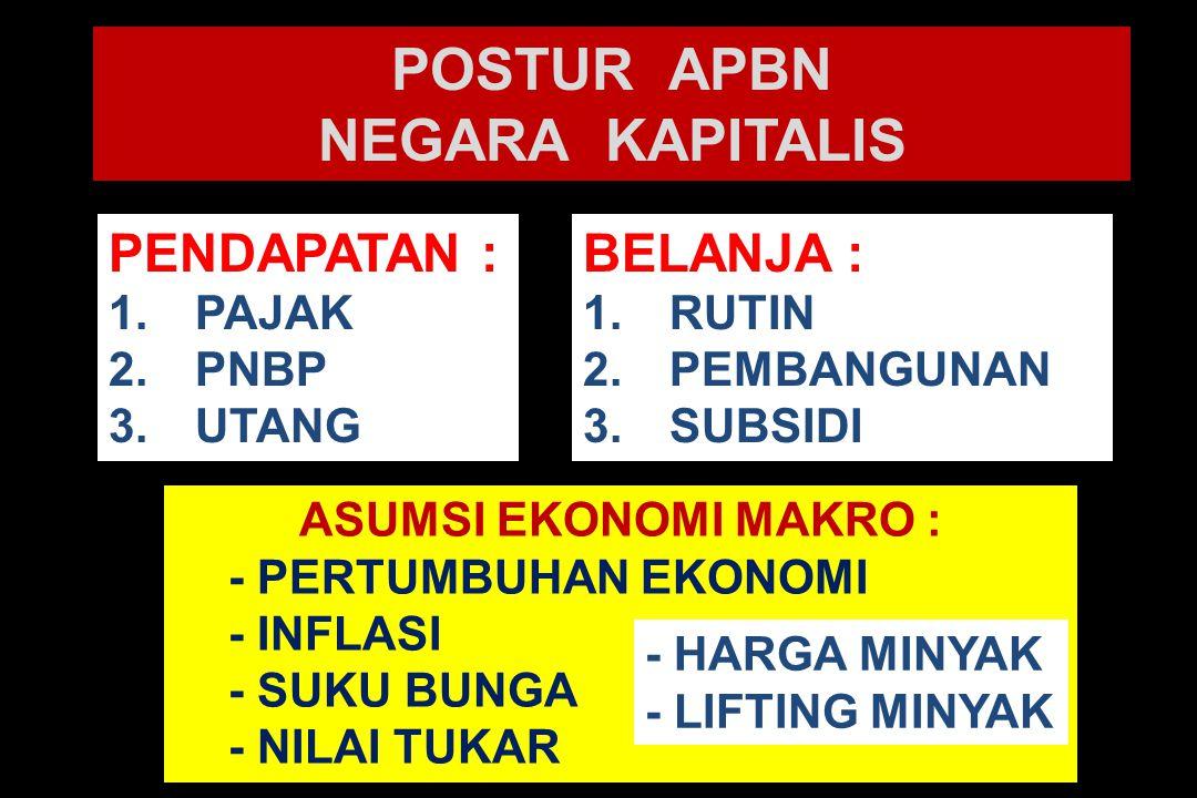 OVER SPENDING DI AKHIR TAHUN PROBLEM ANGGARAN APBN INDONESIA PROBLEM ANGGARAN APBN INDONESIA 30 NOP – 27 DES 2011 = Rp 163,8 (T) : - INFLASI - TIDAK EFEKTIF - KUALITAS BURUK - HABISKAN ANGGARAN 30 NOP – 27 DES 2011 = Rp 163,8 (T) : - INFLASI - TIDAK EFEKTIF - KUALITAS BURUK - HABISKAN ANGGARAN
