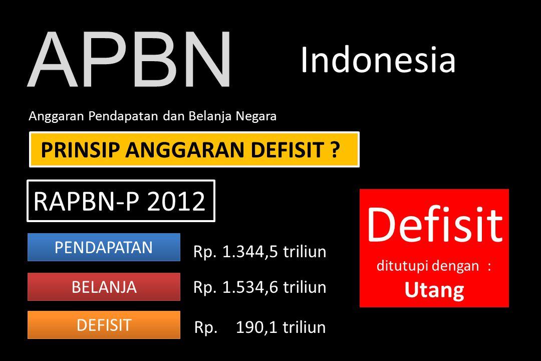 PROBLEM ANGGARAN APBN INDONESIA PRINSIP ANGGARAN DEFISIT UTANG UNTUK PEMBANGUNAN ?