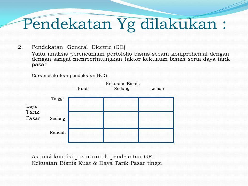 Pendekatan Yg dilakukan : 2.Pendekatan General Electric (GE) Yaitu analisis perencanaan portofolio bisnis secara komprehensif dengan dengan sangat mem