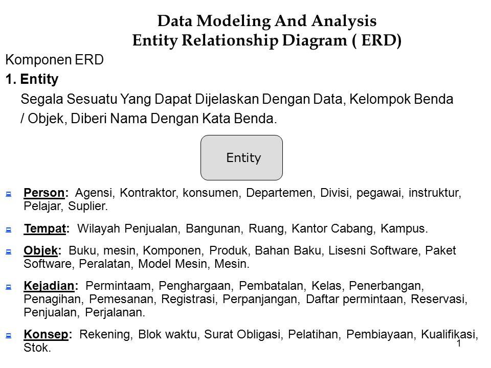 1 Komponen ERD 1. Entity Segala Sesuatu Yang Dapat Dijelaskan Dengan Data, Kelompok Benda / Objek, Diberi Nama Dengan Kata Benda. Data Modeling And An