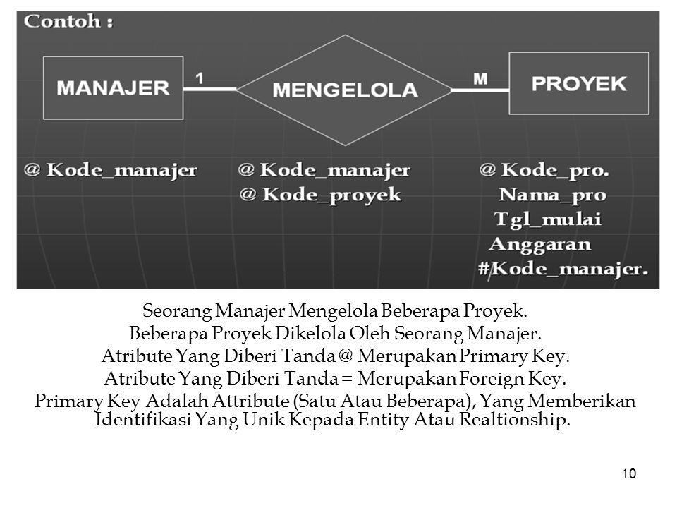 10 Seorang Manajer Mengelola Beberapa Proyek. Beberapa Proyek Dikelola Oleh Seorang Manajer. Atribute Yang Diberi Tanda @ Merupakan Primary Key. Atrib