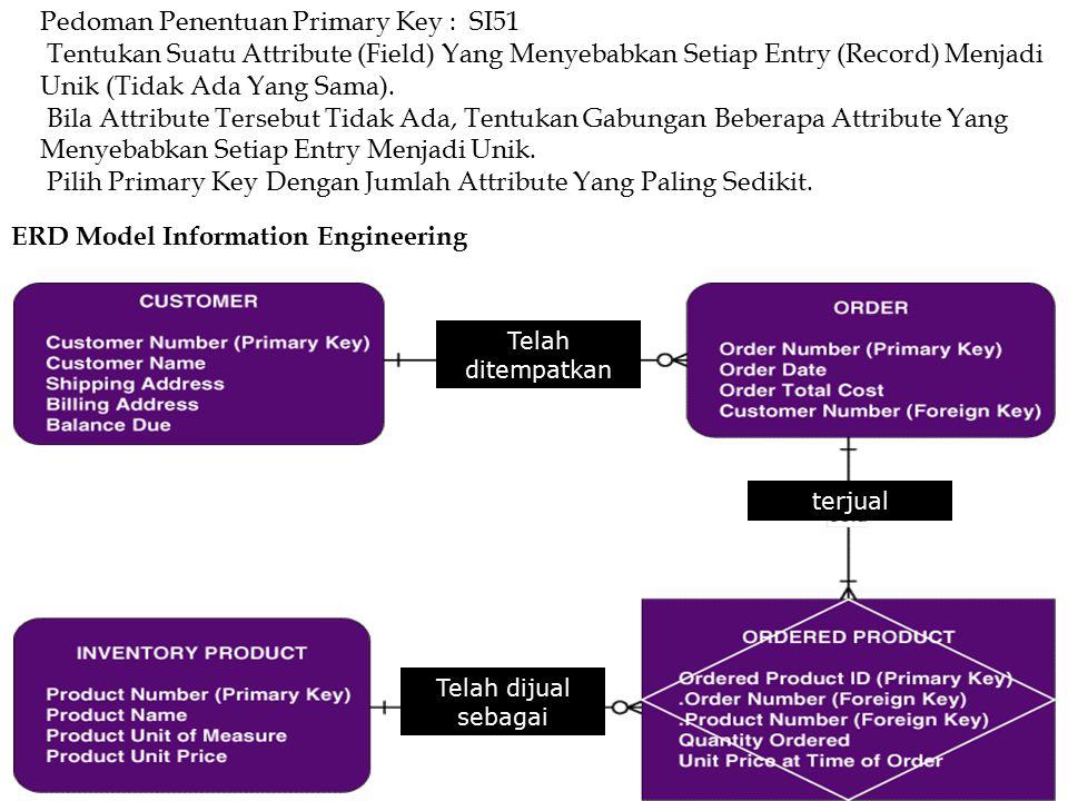 11 Pedoman Penentuan Primary Key : SI51 Tentukan Suatu Attribute (Field) Yang Menyebabkan Setiap Entry (Record) Menjadi Unik (Tidak Ada Yang Sama). Bi