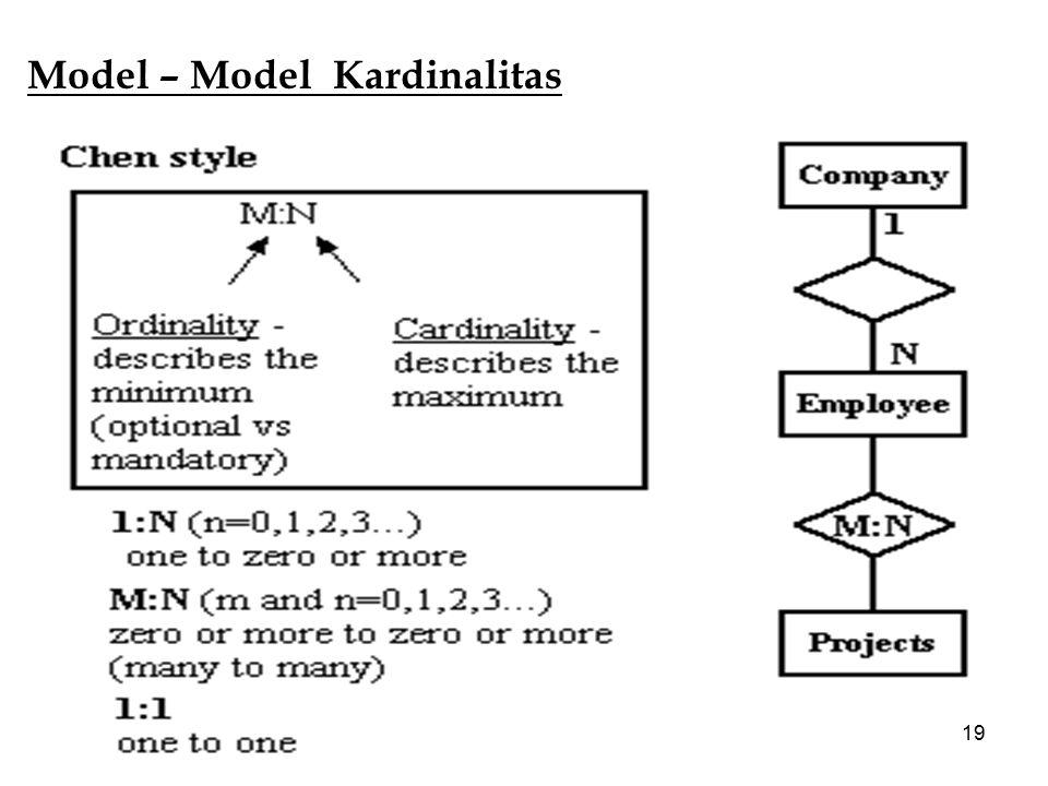 19 Model – Model Kardinalitas