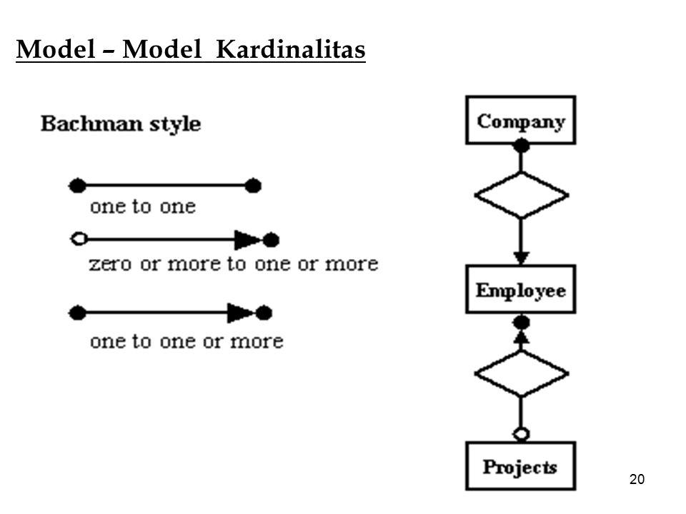 20 Model – Model Kardinalitas