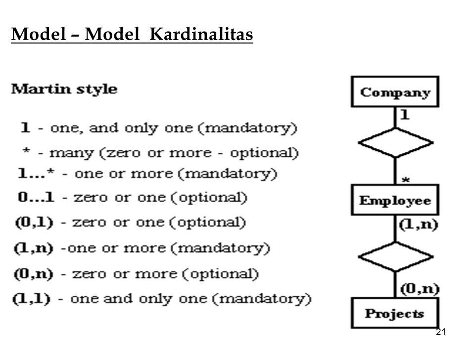 21 Model – Model Kardinalitas