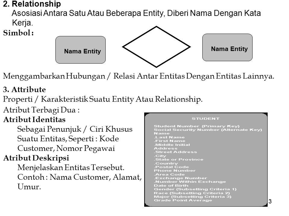 3 2. Relationship Asosiasi Antara Satu Atau Beberapa Entity, Diberi Nama Dengan Kata Kerja. Simbol : Menggambarkan Hubungan / Relasi Antar Entitas Den