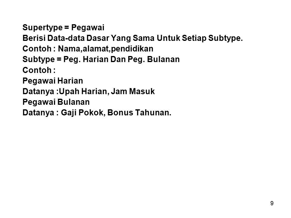 9 Supertype = Pegawai Berisi Data-data Dasar Yang Sama Untuk Setiap Subtype. Contoh : Nama,alamat,pendidikan Subtype = Peg. Harian Dan Peg. Bulanan Co
