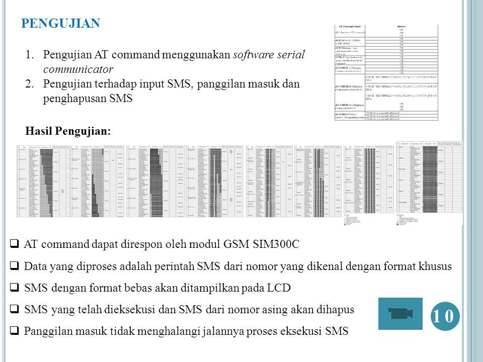 SIMPULAN 1.Rancangan elektrik modul CPU dapat dikontrol oleh mikrokontroler PIC 18F452 2.Modul GSM SIM300C beserta interfacenya dapat mengontrol modul I/O 3.Sarana komunikasi GSM yang digunakan yaitu pesan teks (SMS) dengan format khusus 4.SMS digunakan sebagai perintah otomatis yang dapat mengontrol output dari jarak jauh.