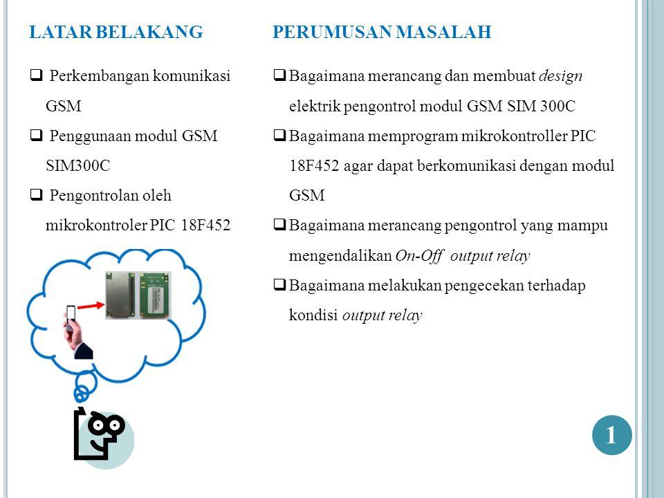 PEMBATASAN MASALAH  Komunikasi GSM berbasis SMS  Menggunakan pengontrol mikrokontroler PIC 18F452  Pemrograman yang dilakukan menggunakan bahasa basic  Menggunakan Microcode Studio Plus (MCSP)  Data yang digunakan adalah data digital,  Lebar data kurang dari sama dengan 8 bit.