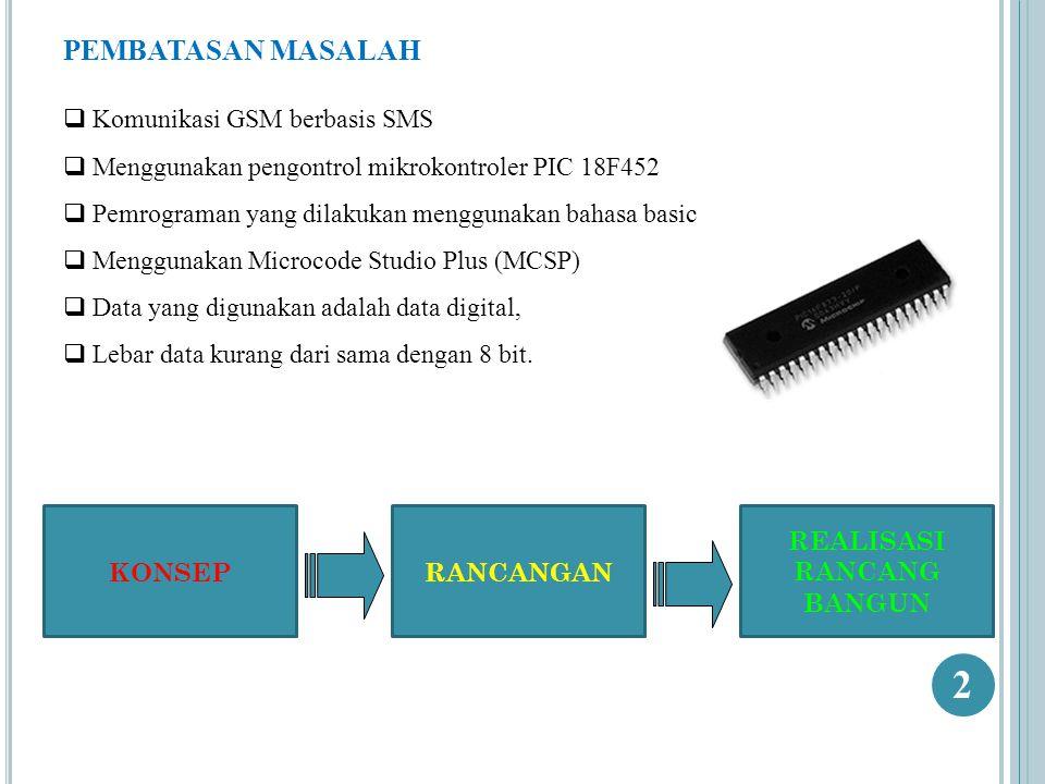 KONSEP  Basis kontrol : Mikrokontroler  Kontrol penerima : Modul GSM SIM300C  Kontrol pengirim : Handphone dengan sarana SMS  Output: Peralatan rumah tangga, elektronika, manufaktur 3