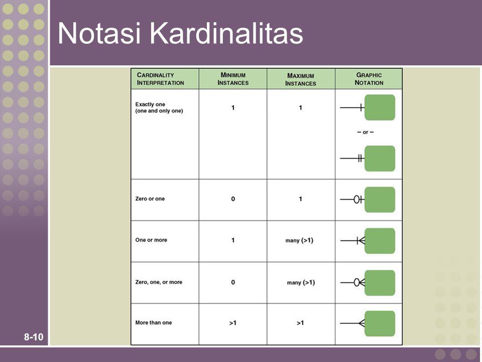 8-10 Notasi Kardinalitas
