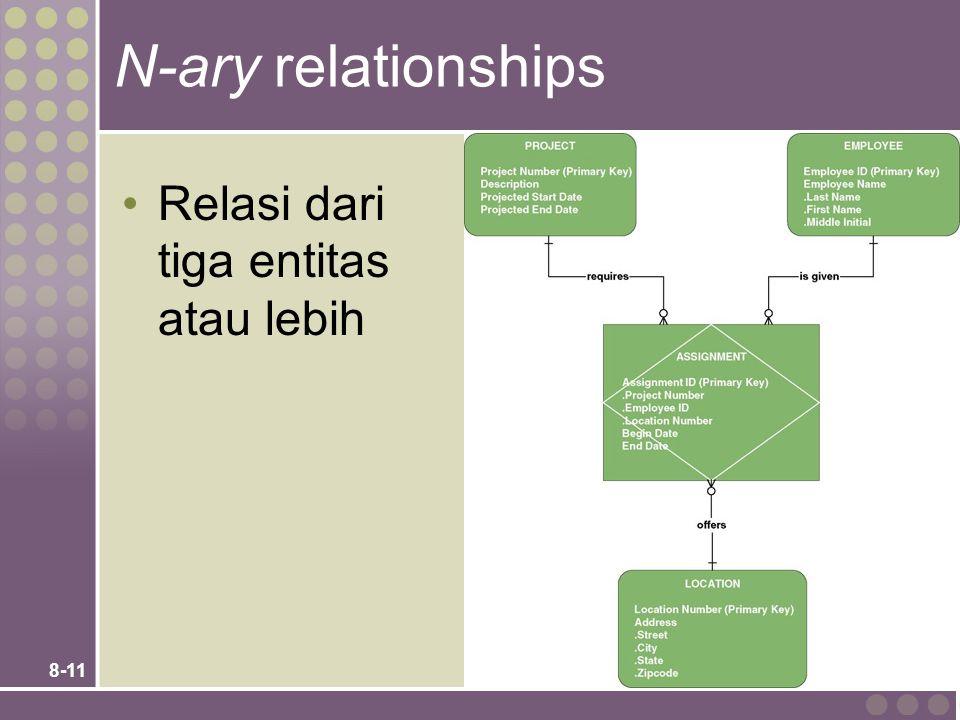 8-11 N-ary relationships Relasi dari tiga entitas atau lebih