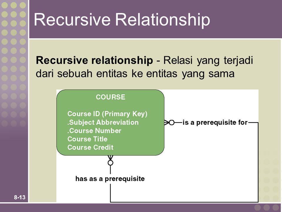 8-13 Recursive Relationship Recursive relationship - Relasi yang terjadi dari sebuah entitas ke entitas yang sama