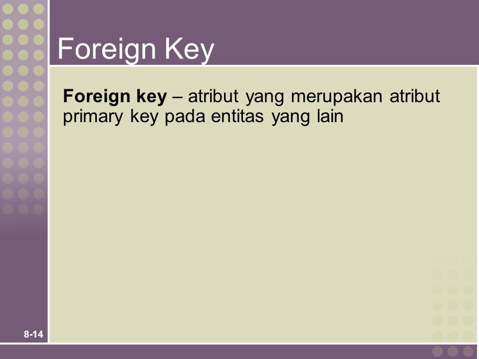 8-14 Foreign Key Foreign key – atribut yang merupakan atribut primary key pada entitas yang lain